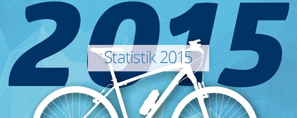 Statistik2015